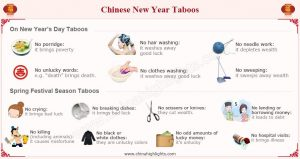 chinese new year do's and don'ts